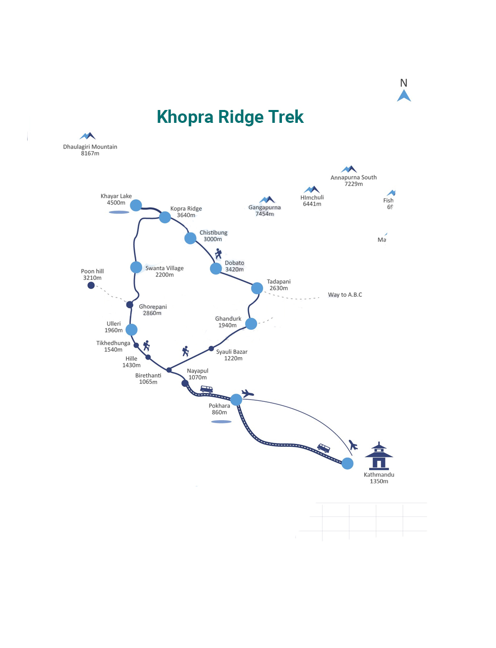 Khopra ridge trek map