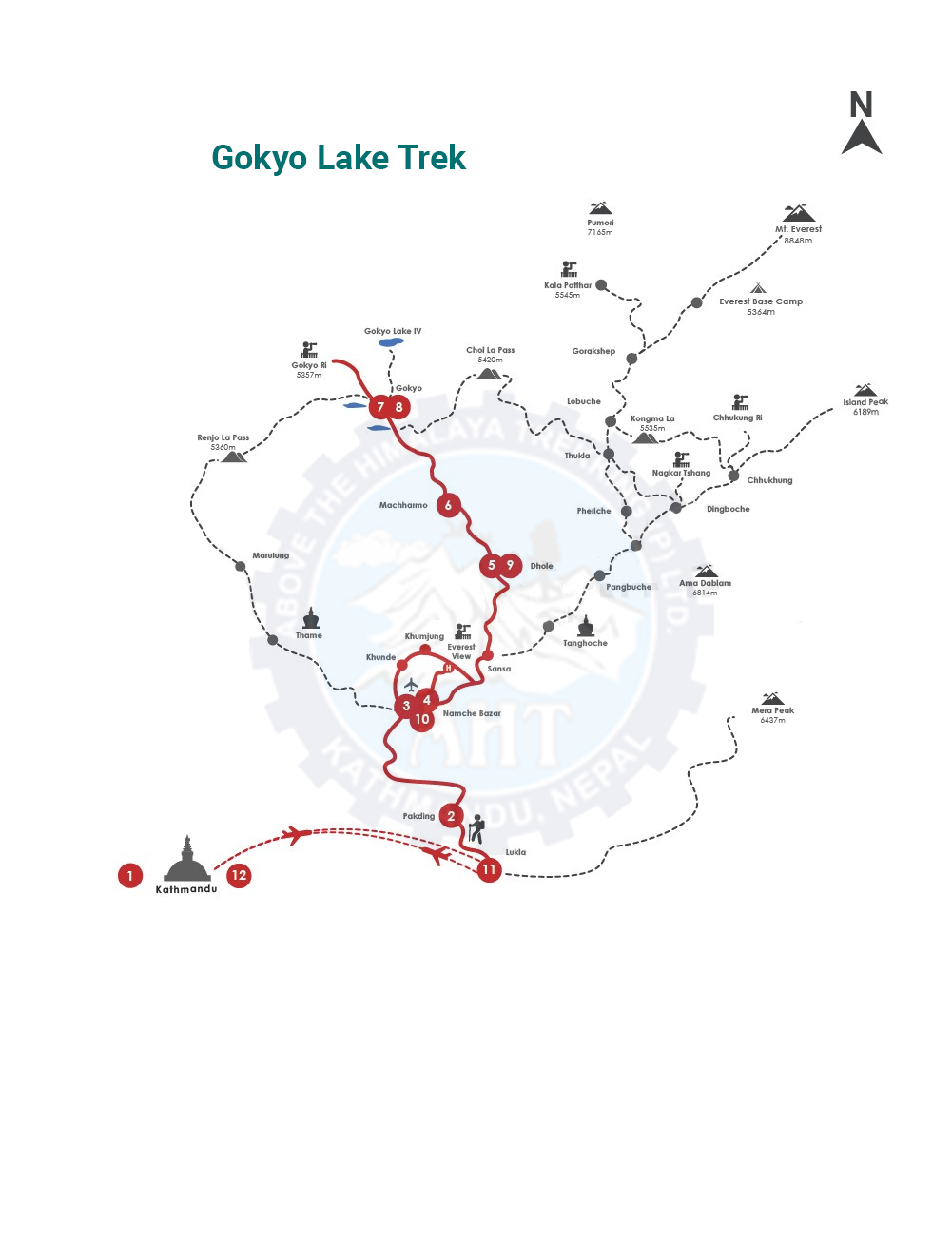 Gokyo Lake Trek Map
