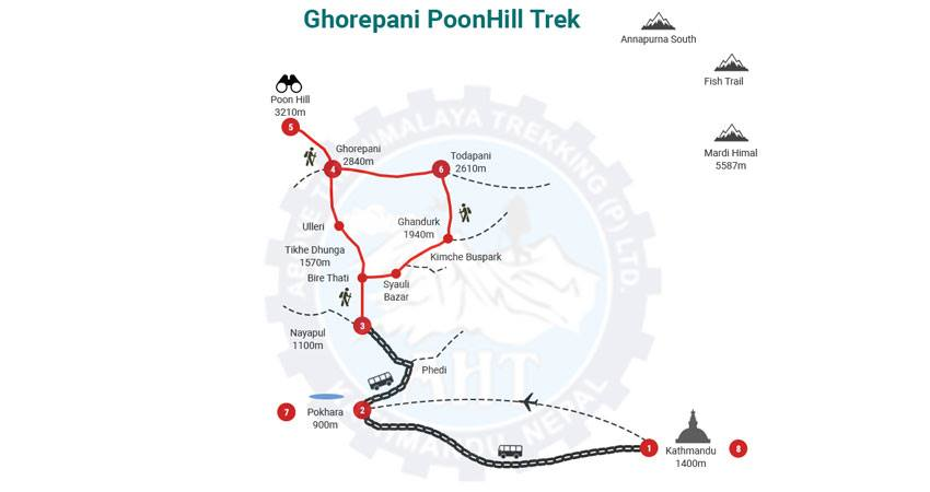 Poon hill trek map
